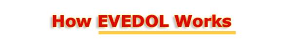 how Evedol works